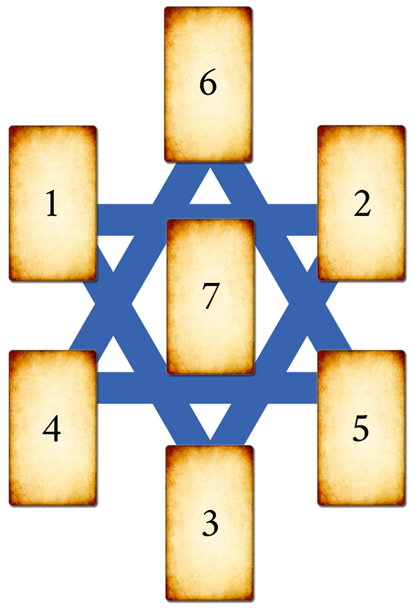How to read the Tarot with the Star of David method